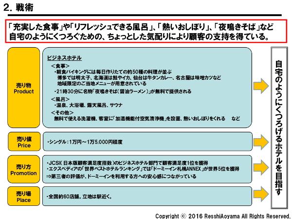 図表2「共立メンテナンス(ドーミーイン)戦術」