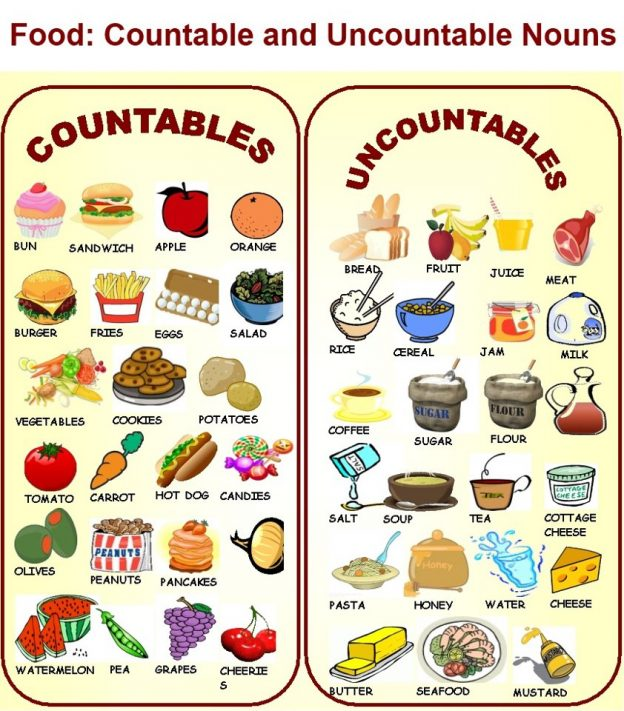 countable_uncountable-624x711
