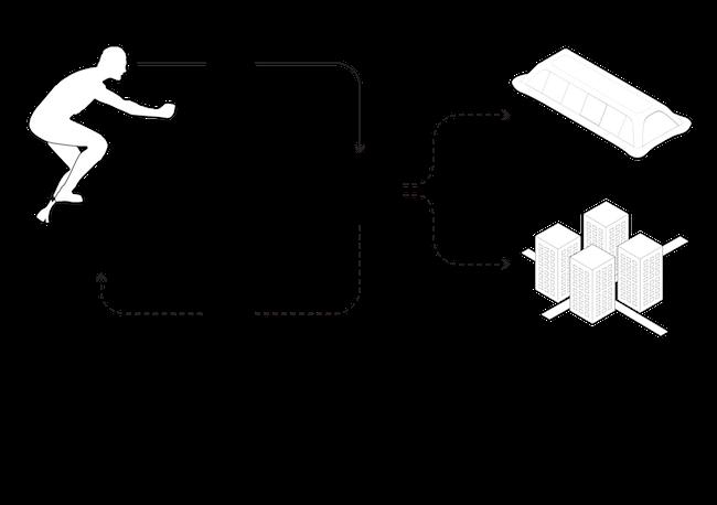 20161128 CRA Paris Navigating Gym Diagram 2