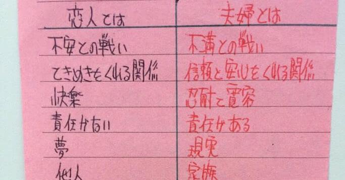 【夫婦とは忍耐と寛容】母が書いた「恋人」と「夫婦」の違いに納得!